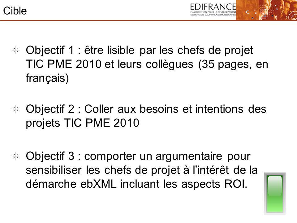 Objectif 2 : Coller aux besoins et intentions des projets TIC PME 2010