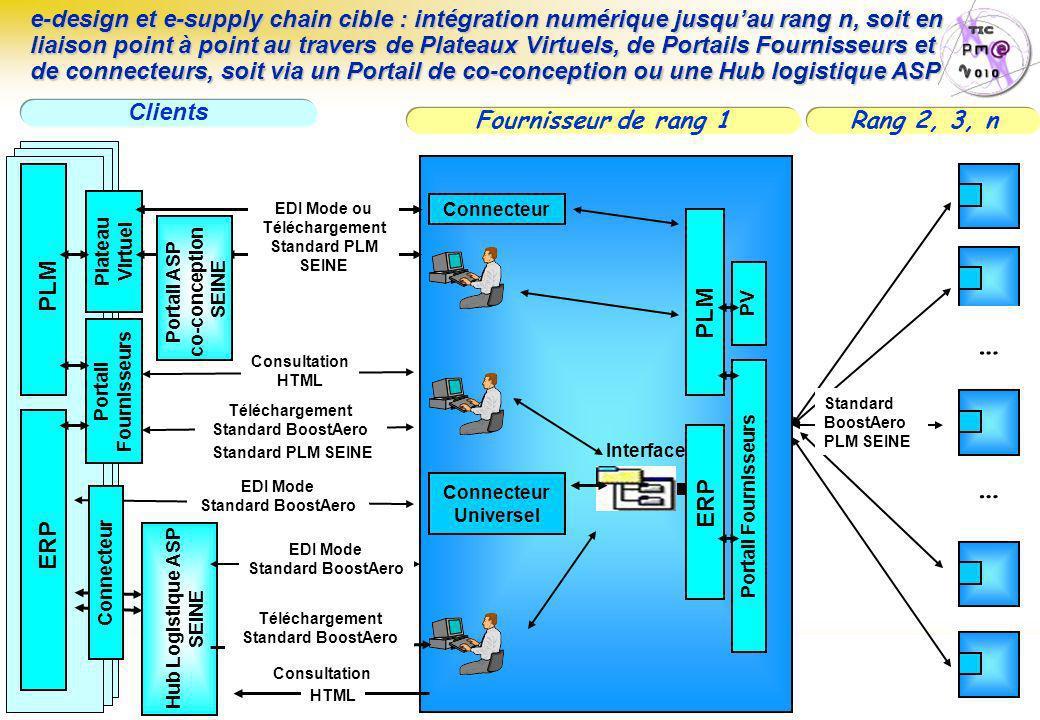Hub Logistique ASP SEINE Téléchargement Standard BoostAero