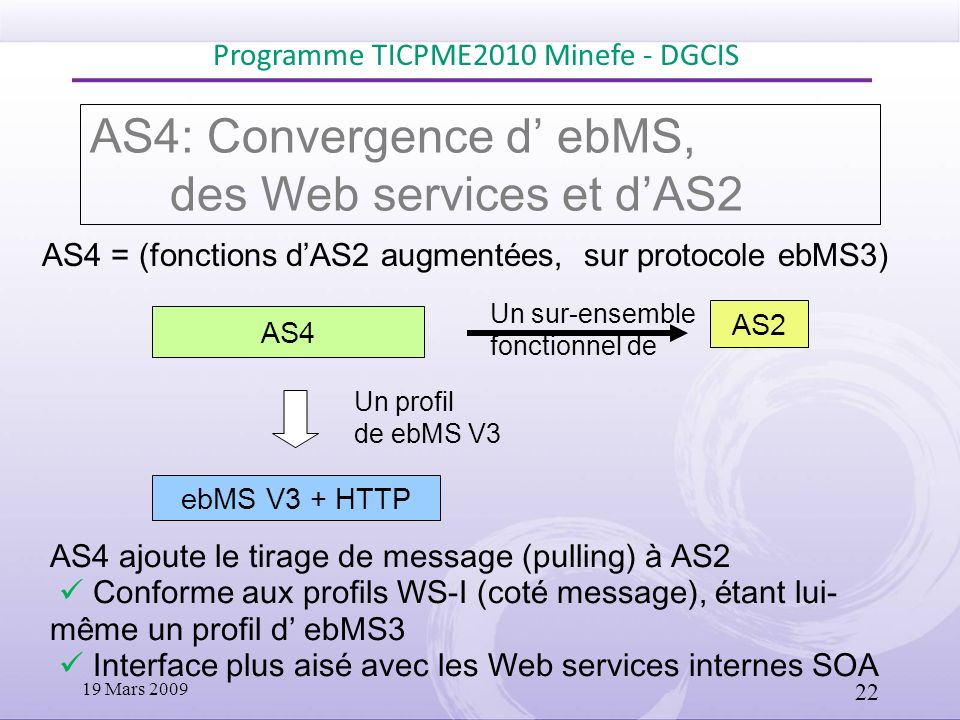 AS4: Convergence d' ebMS, des Web services et d'AS2