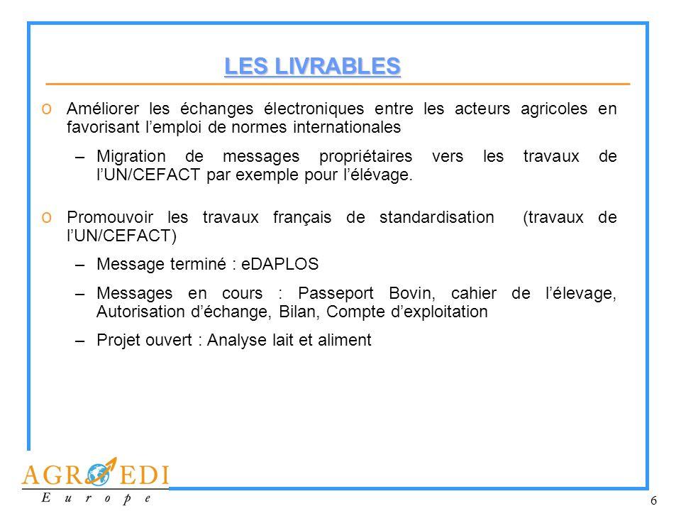 LES LIVRABLES Améliorer les échanges électroniques entre les acteurs agricoles en favorisant l'emploi de normes internationales.