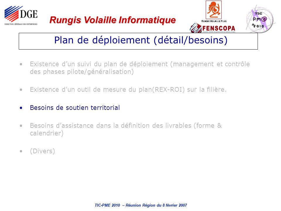 Plan de déploiement (détail/besoins)