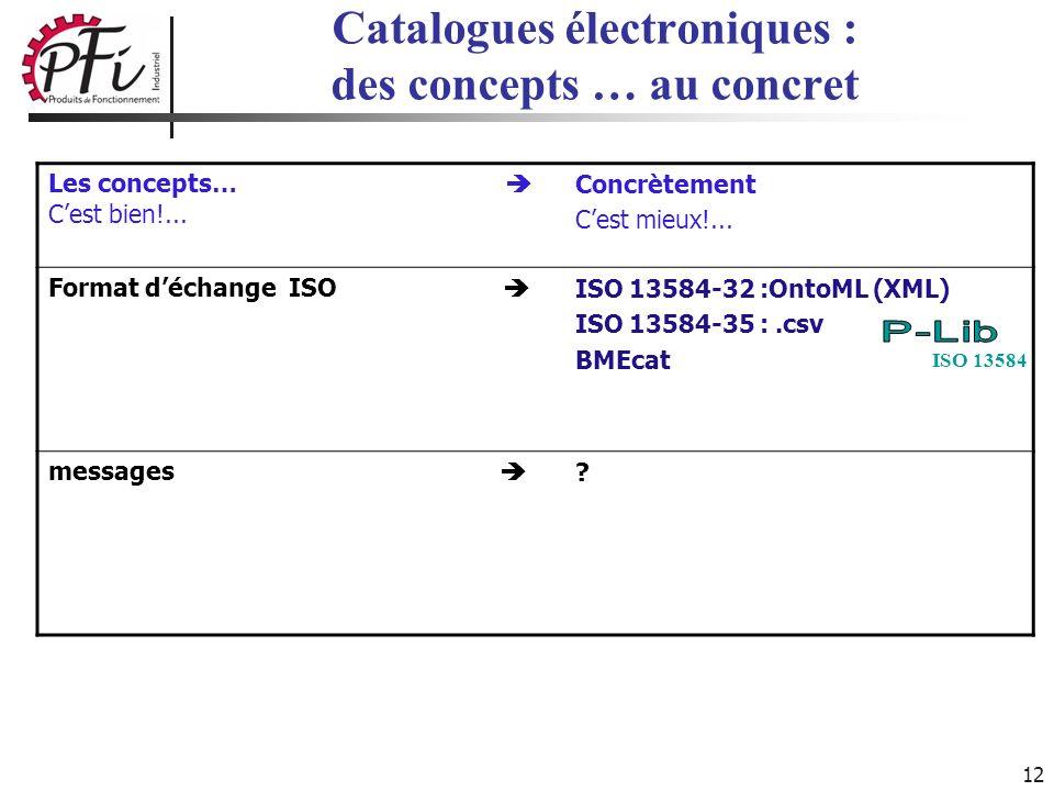 Catalogues électroniques : des concepts … au concret