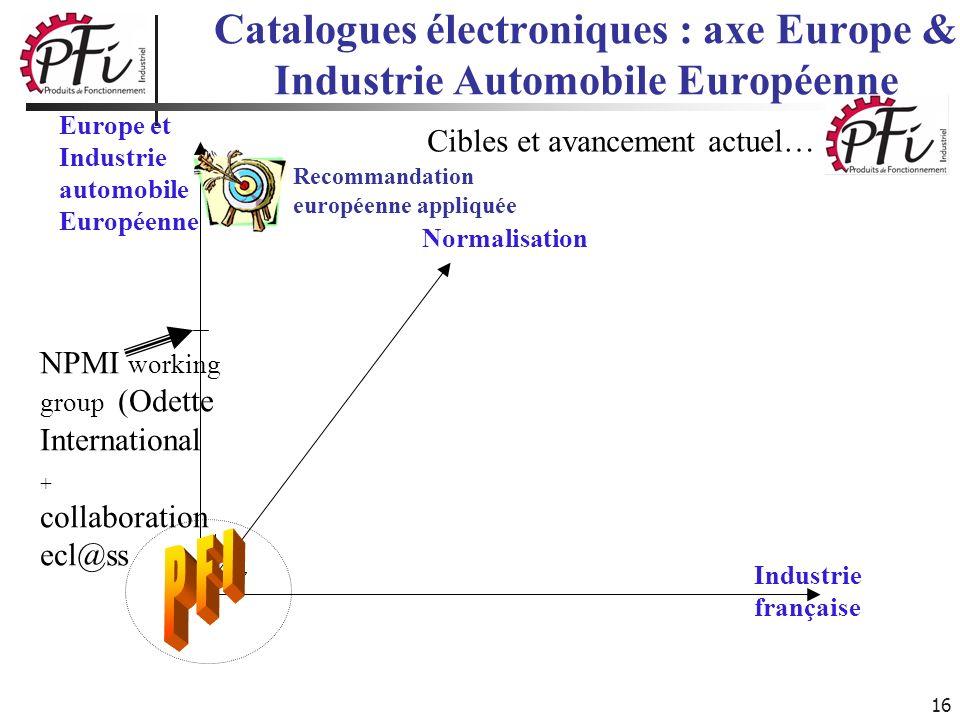 Catalogues électroniques : axe Europe & Industrie Automobile Européenne