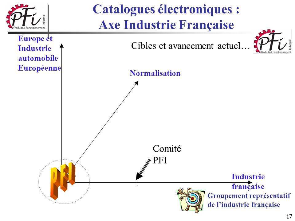 Catalogues électroniques : Axe Industrie Française