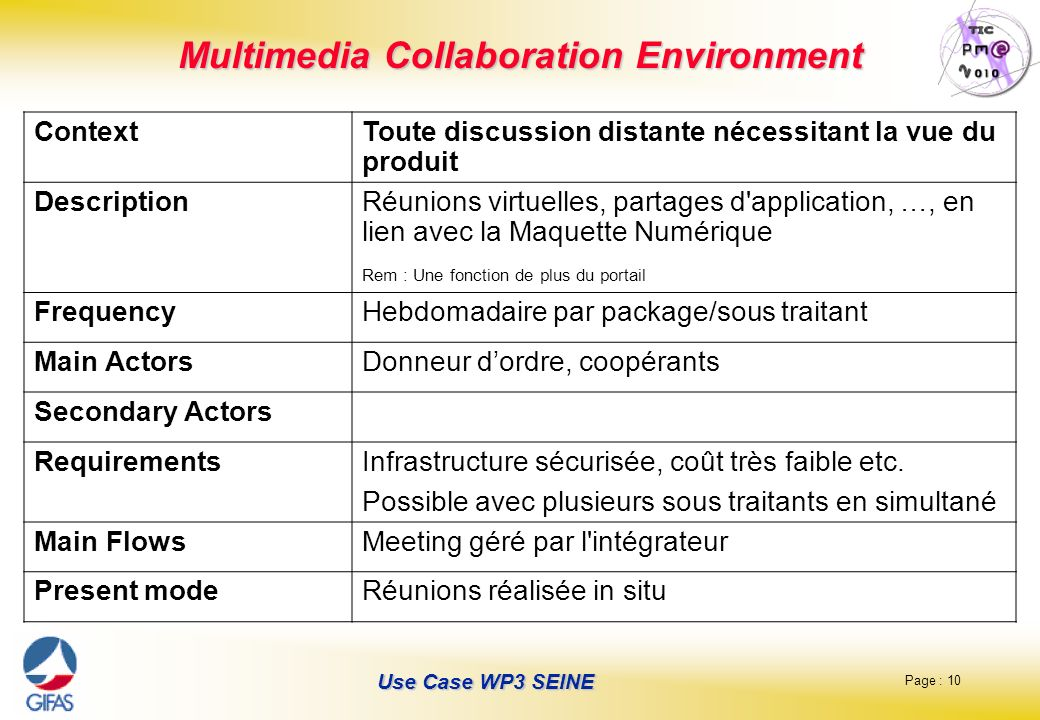 Multimedia Collaboration Environment