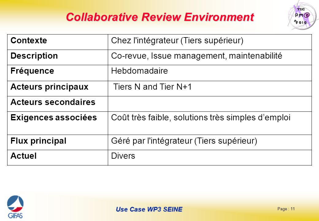 Collaborative Review Environment