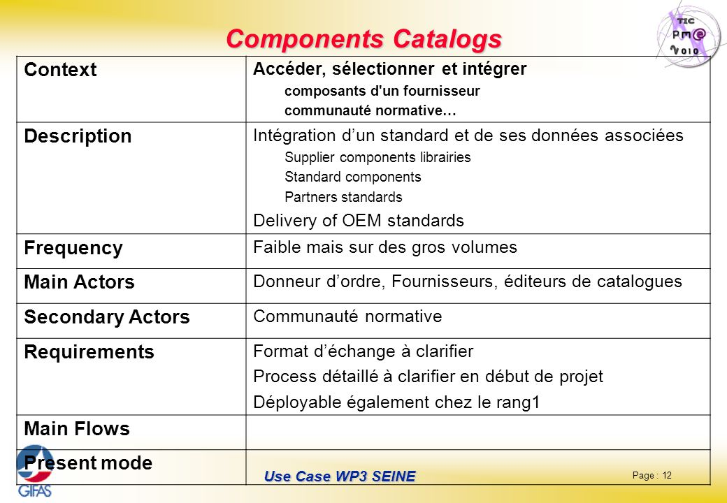 Components Catalogs Context Description Frequency Main Actors