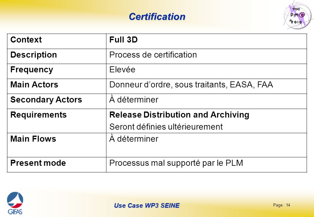 Certification Context Full 3D Description Process de certification