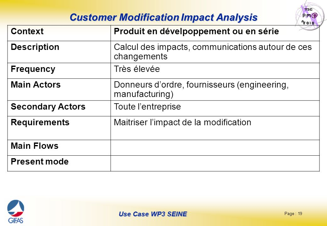 Customer Modification Impact Analysis