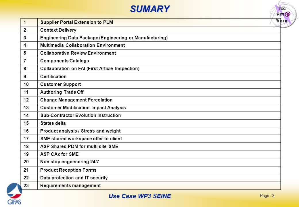 SUMARY 1 Supplier Portal Extension to PLM 2 Context Delivery 3