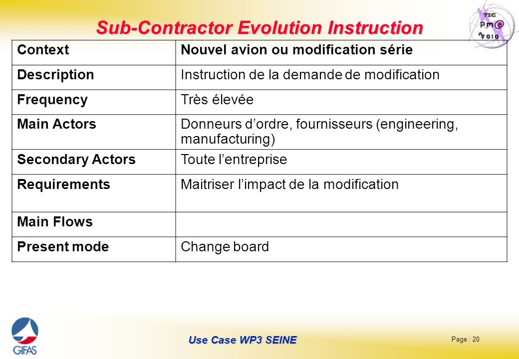 Sub-Contractor Evolution Instruction
