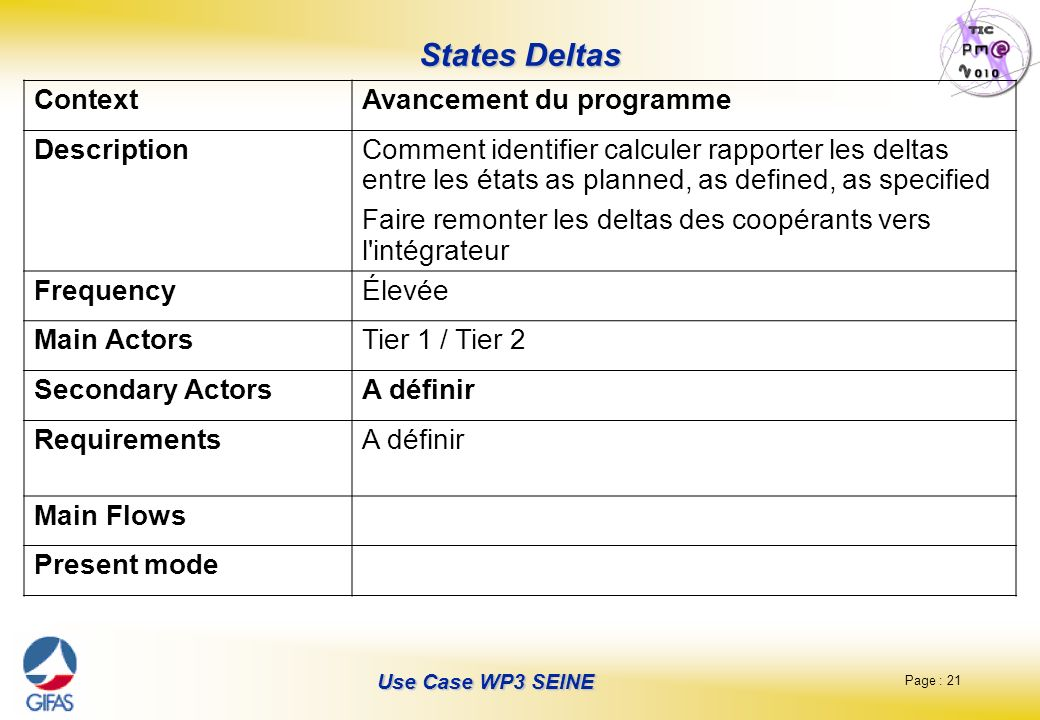 States Deltas Context Avancement du programme Description