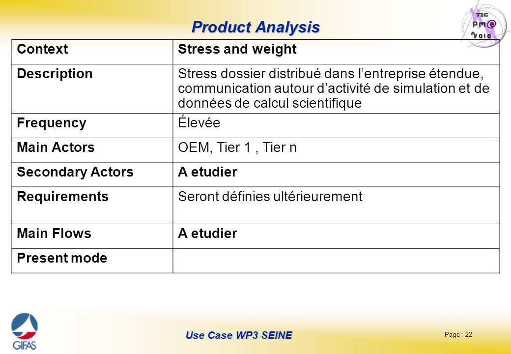 Product Analysis Context Stress and weight Description