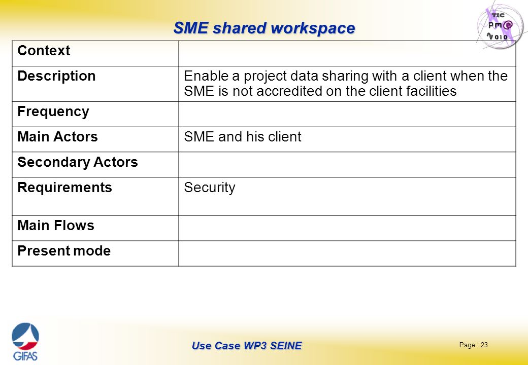SME shared workspace Context Description