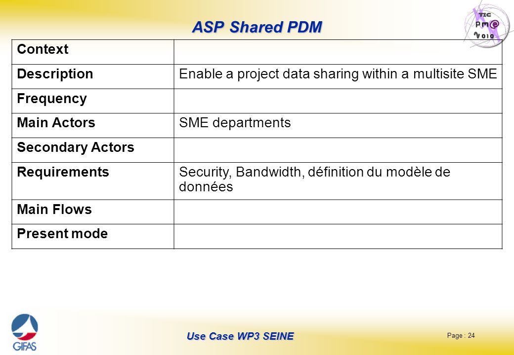ASP Shared PDM Context Description