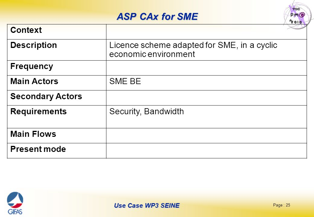 ASP CAx for SME Context Description