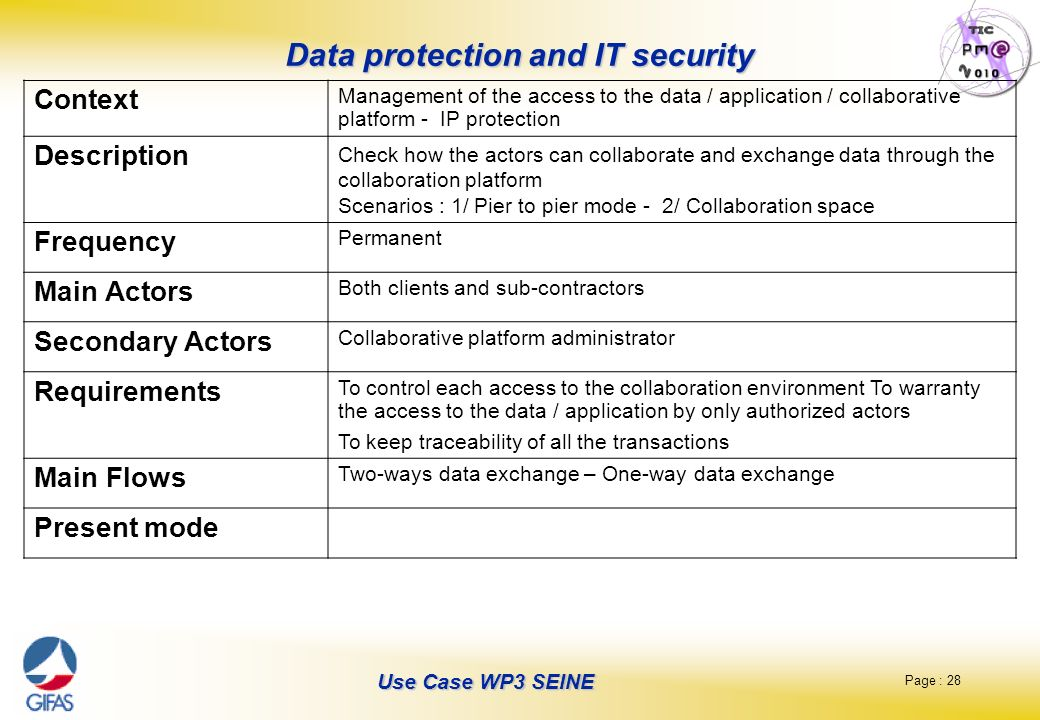 Data protection and IT security