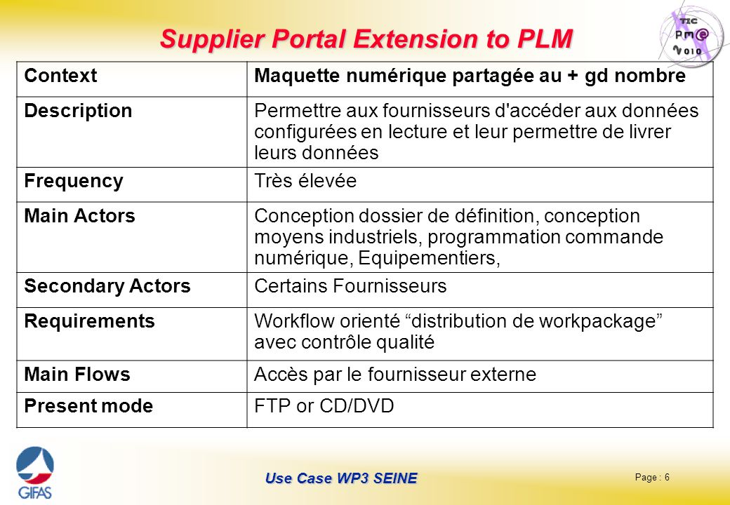 Supplier Portal Extension to PLM