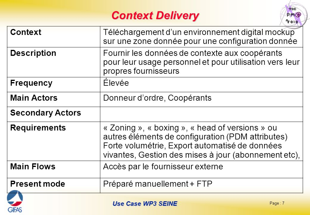 Context Delivery Context