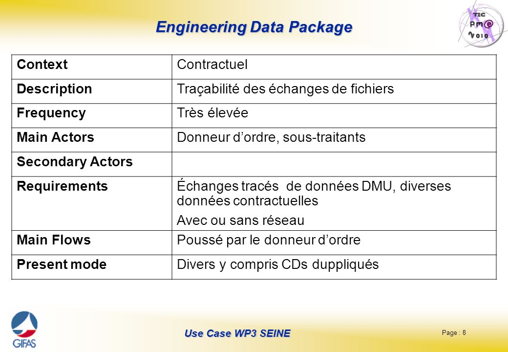 Engineering Data Package