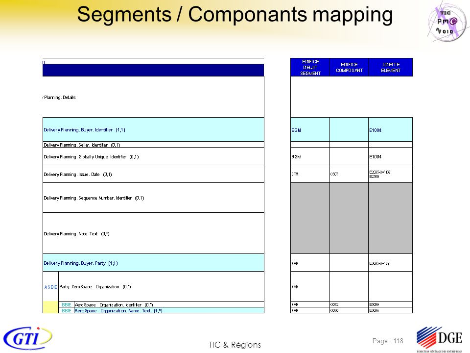 Segments / Componants mapping