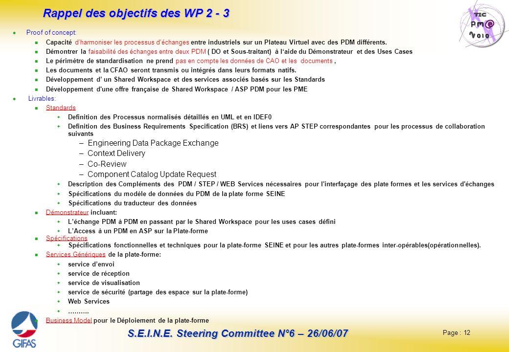Rappel des objectifs des WP 2 - 3