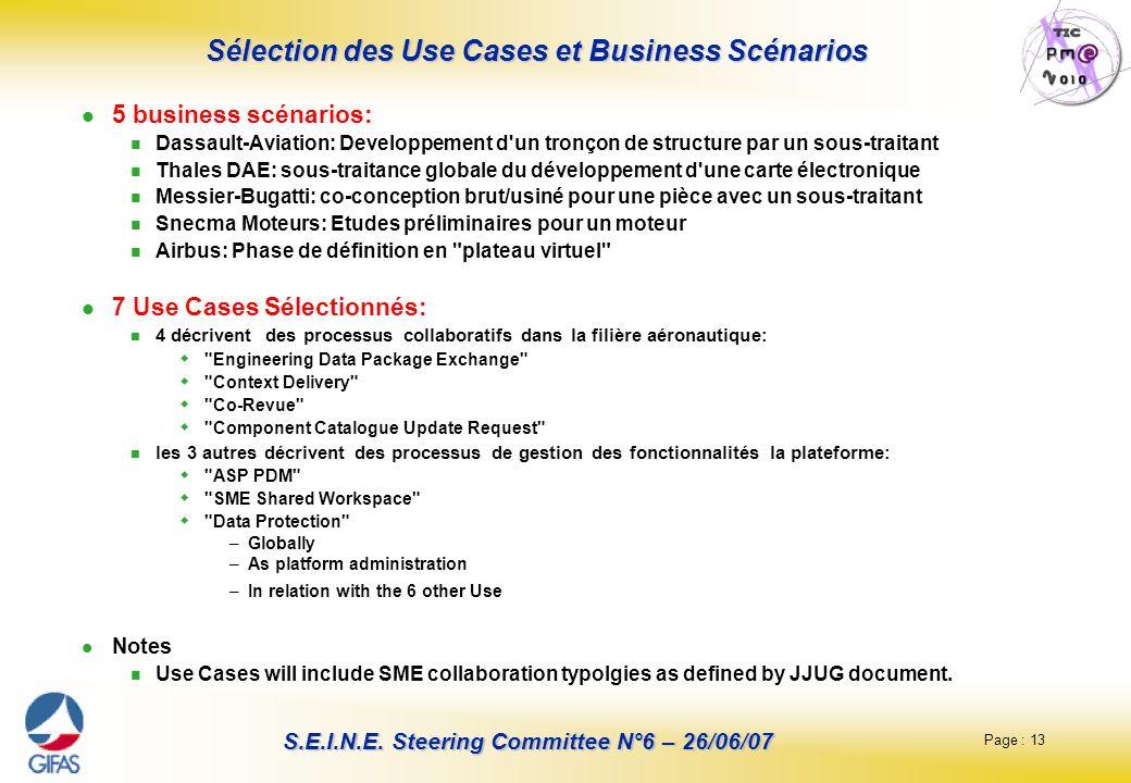 Sélection des Use Cases et Business Scénarios