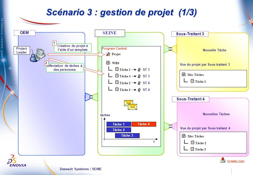 Scénario 3 : gestion de projet (1/3)
