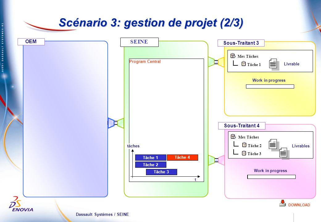 Scénario 3: gestion de projet (2/3)
