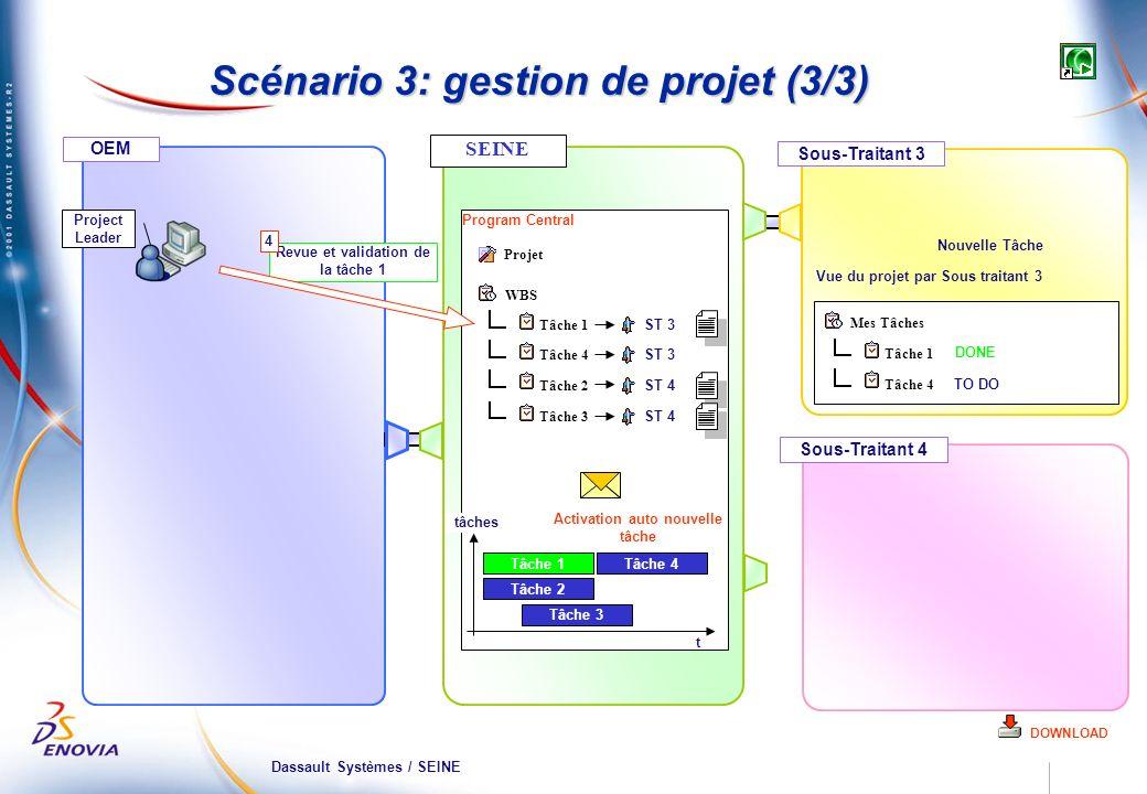 Scénario 3: gestion de projet (3/3)