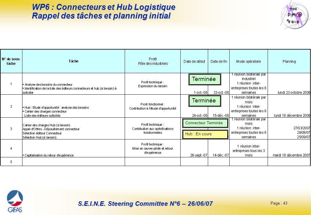 WP6 : Connecteurs et Hub Logistique Rappel des tâches et planning initial