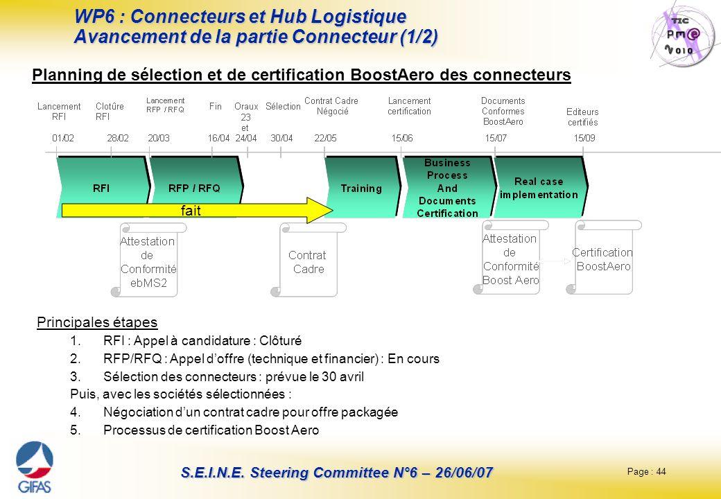 WP6 : Connecteurs et Hub Logistique Avancement de la partie Connecteur (1/2)