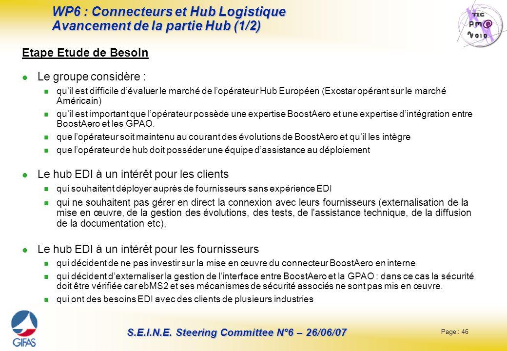 WP6 : Connecteurs et Hub Logistique Avancement de la partie Hub (1/2)