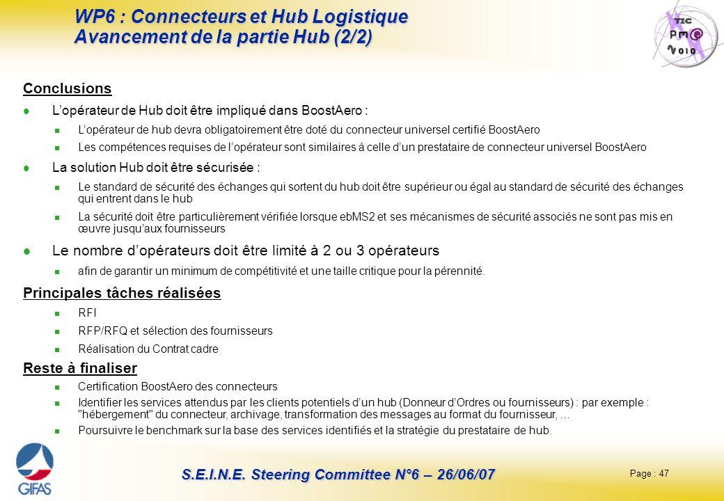 WP6 : Connecteurs et Hub Logistique Avancement de la partie Hub (2/2)