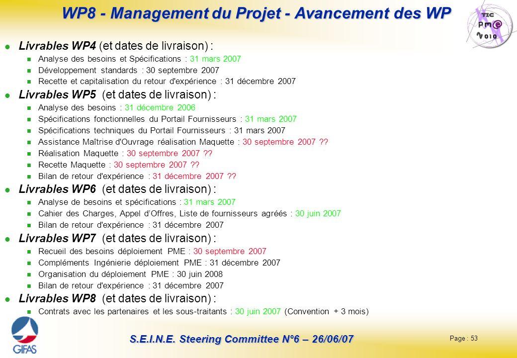 WP8 - Management du Projet - Avancement des WP