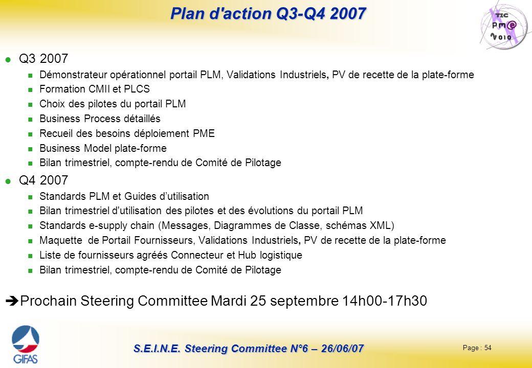 Plan d action Q3-Q4 2007 Q3 2007. Démonstrateur opérationnel portail PLM, Validations Industriels, PV de recette de la plate-forme.