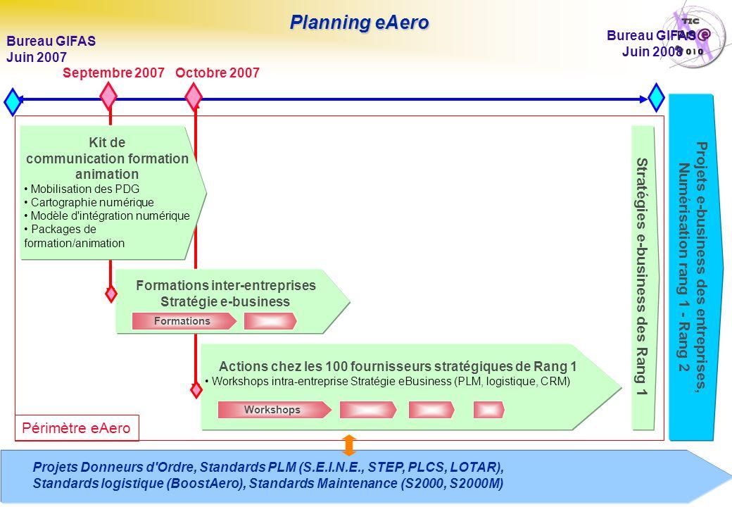 Planning eAero Bureau GIFAS. Juin 2008. Bureau GIFAS. Juin 2007. Septembre 2007. Octobre 2007.