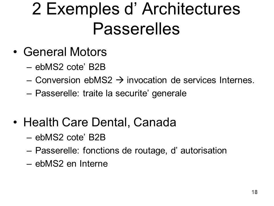 2 Exemples d' Architectures Passerelles