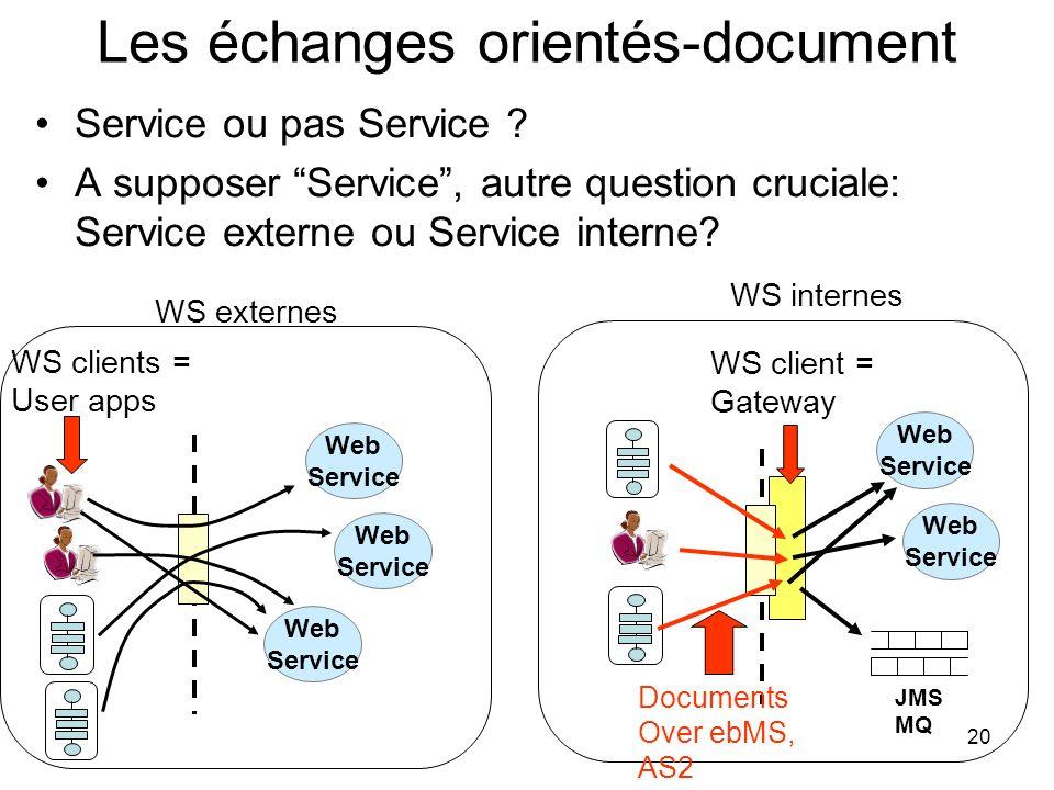 Les échanges orientés-document