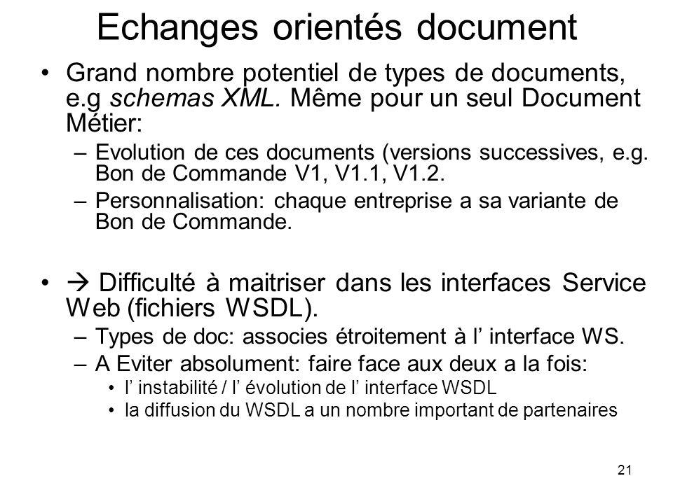 Echanges orientés document