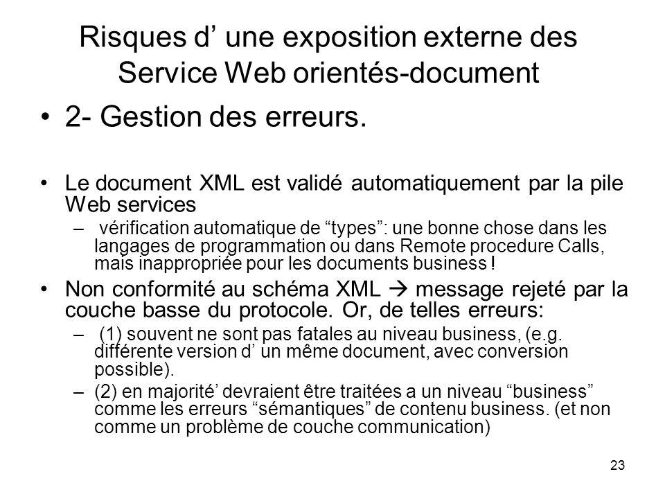 Risques d' une exposition externe des Service Web orientés-document