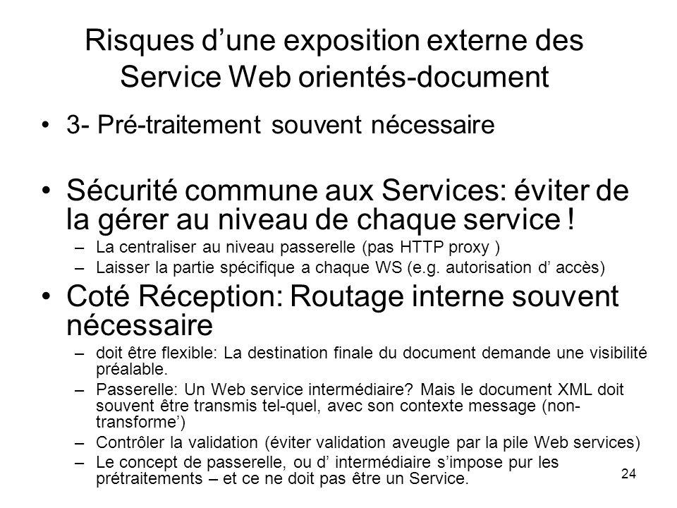 Risques d'une exposition externe des Service Web orientés-document