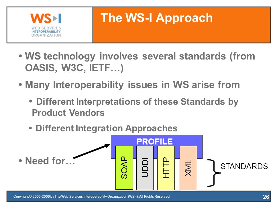 The WS-I ApproachWS technology involves several standards (from OASIS, W3C, IETF…) Many Interoperability issues in WS arise from.
