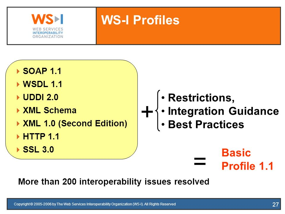 + = WS-I Profiles Restrictions, Integration Guidance Best Practices
