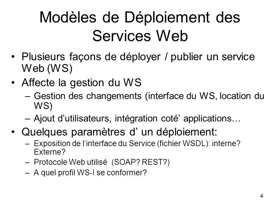 Modèles de Déploiement des Services Web