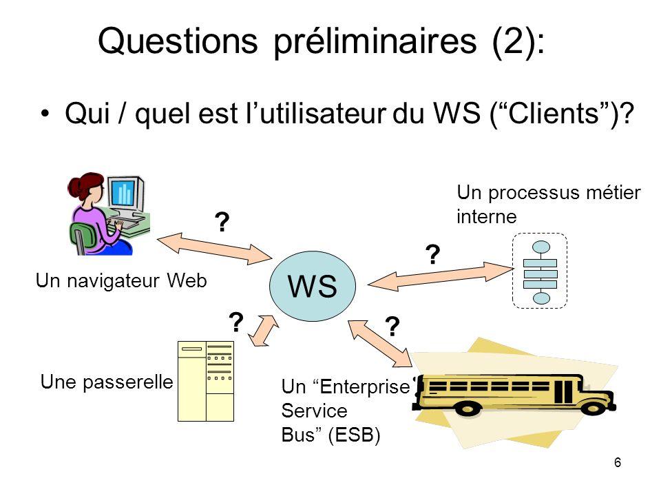 Questions préliminaires (2):