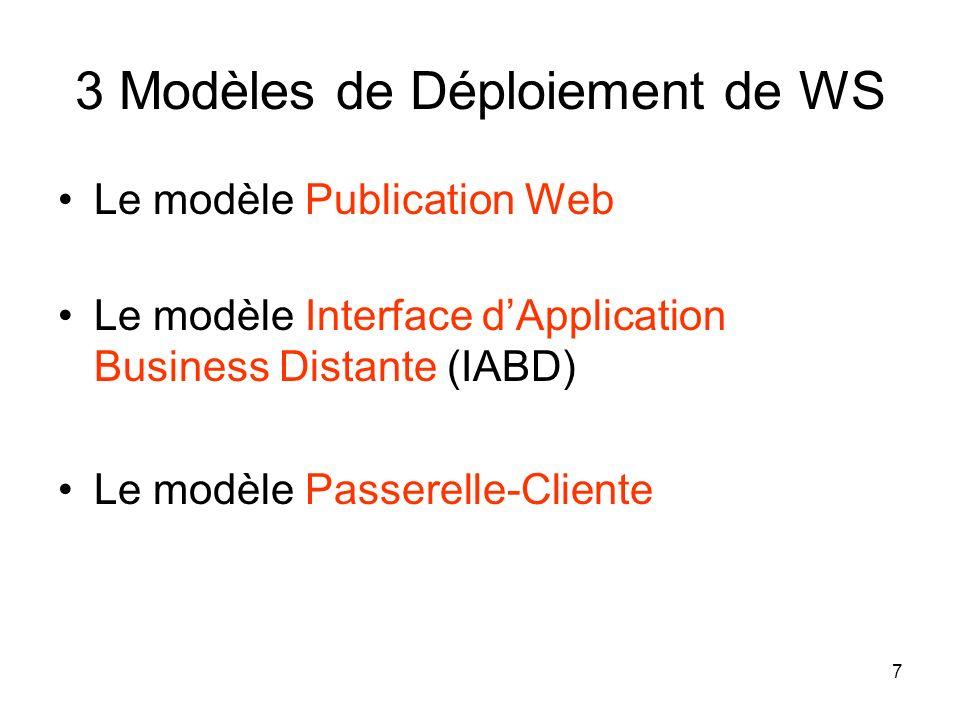 3 Modèles de Déploiement de WS