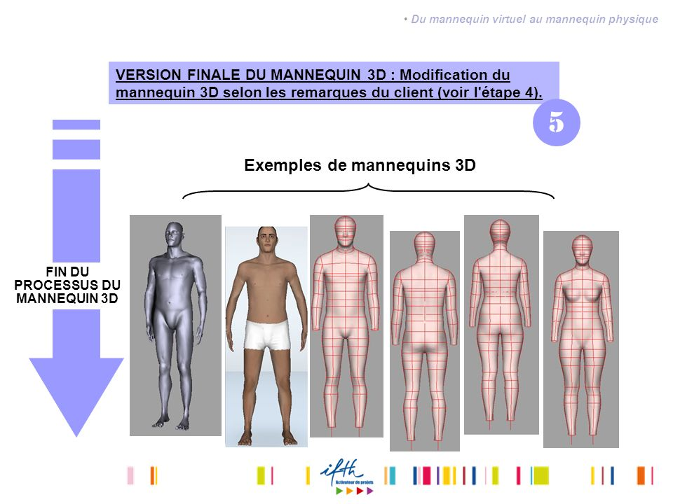 Exemples de mannequins 3D FIN DU PROCESSUS DU MANNEQUIN 3D