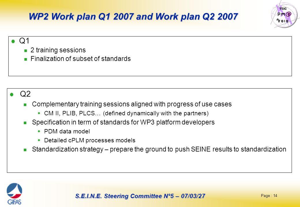 WP2 Work plan Q1 2007 and Work plan Q2 2007