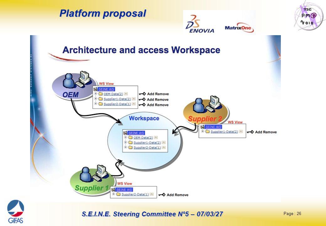 Platform proposal